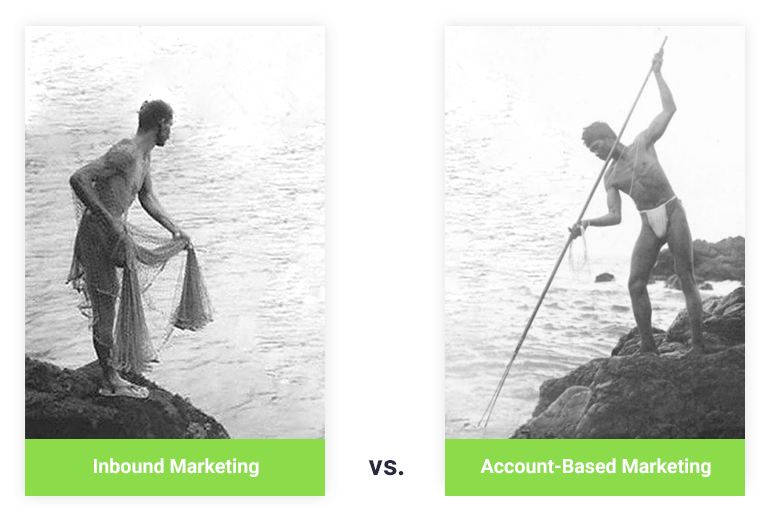 Klassisches (Content) Marketing vs. Account Based Marketing