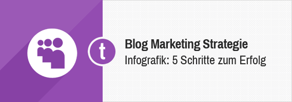 Blog Marketing Strategie