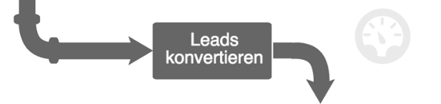 Inbound Marketing Lead-Generierung