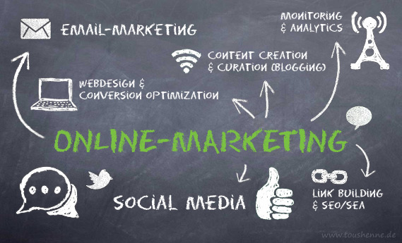 Online-Marketing Disziplinen